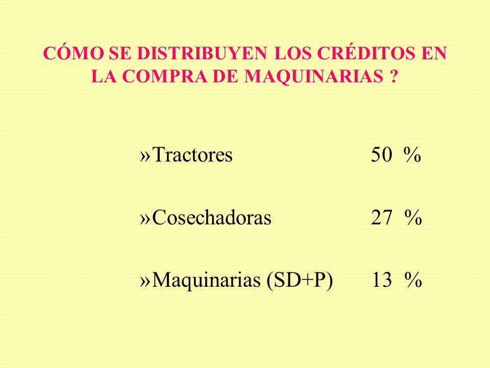 CÓMO SE DISTRIBUYEN LOS CRÉDITOS EN LA COMPRA DE MAQUINARIAS .