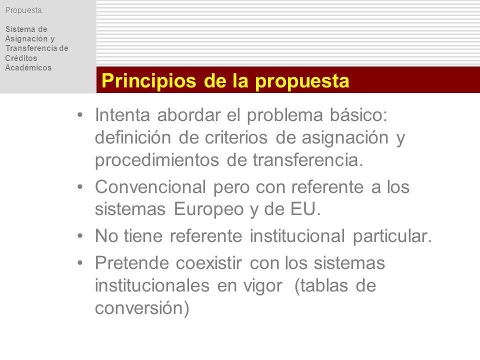 Propuesta: Sistema de Asignación y Transferencia de Créditos Académicos Principios de la propuesta Intenta abordar el problema básico: definición de c