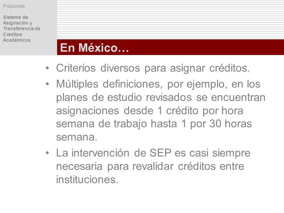 Propuesta: Sistema de Asignación y Transferencia de Créditos Académicos En México… Criterios diversos para asignar créditos. Múltiples definiciones, p