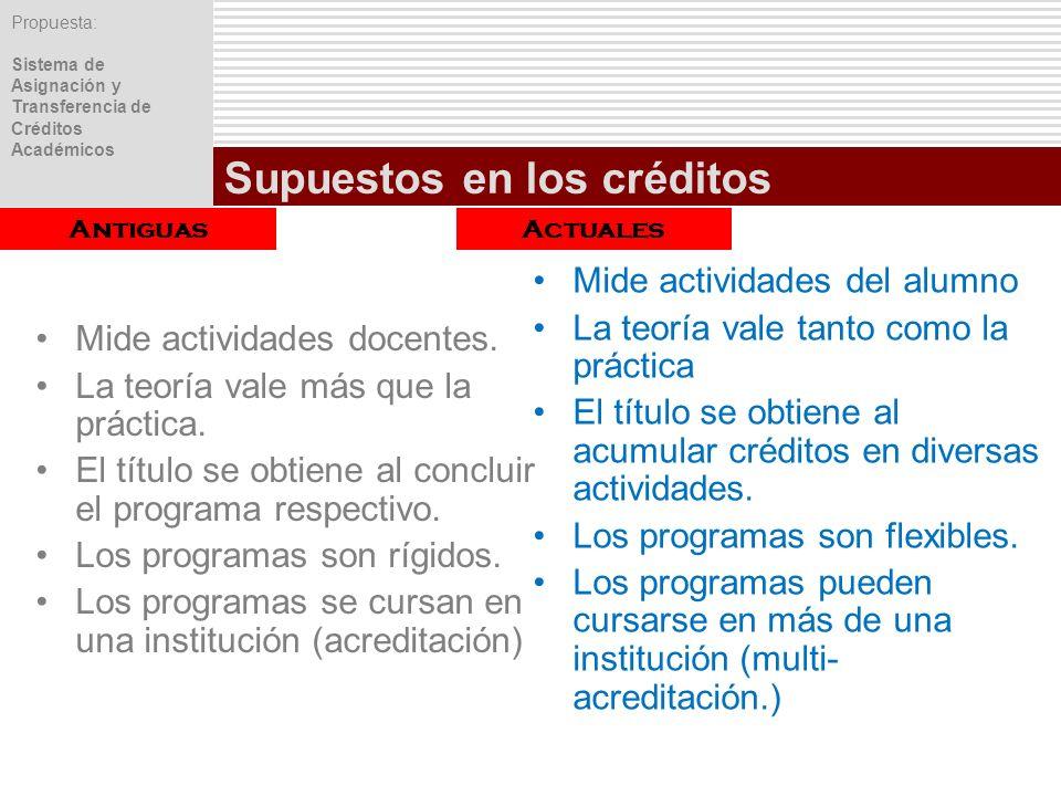 Propuesta: Sistema de Asignación y Transferencia de Créditos Académicos Supuestos en los créditos Mide actividades docentes. La teoría vale más que la