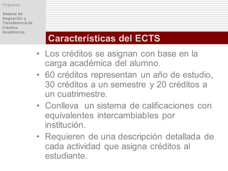 Propuesta: Sistema de Asignación y Transferencia de Créditos Académicos Características del ECTS Los créditos se asignan con base en la carga académic