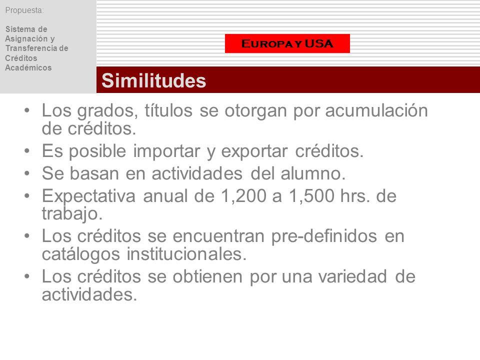 Propuesta: Sistema de Asignación y Transferencia de Créditos Académicos Similitudes Los grados, títulos se otorgan por acumulación de créditos. Es pos