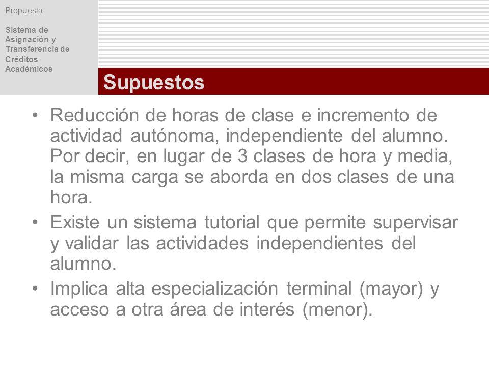 Propuesta: Sistema de Asignación y Transferencia de Créditos Académicos Supuestos Reducción de horas de clase e incremento de actividad autónoma, inde