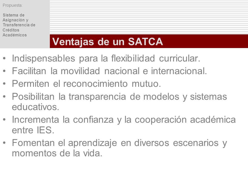 Propuesta: Sistema de Asignación y Transferencia de Créditos Académicos Ventajas de un SATCA Indispensables para la flexibilidad curricular. Facilitan