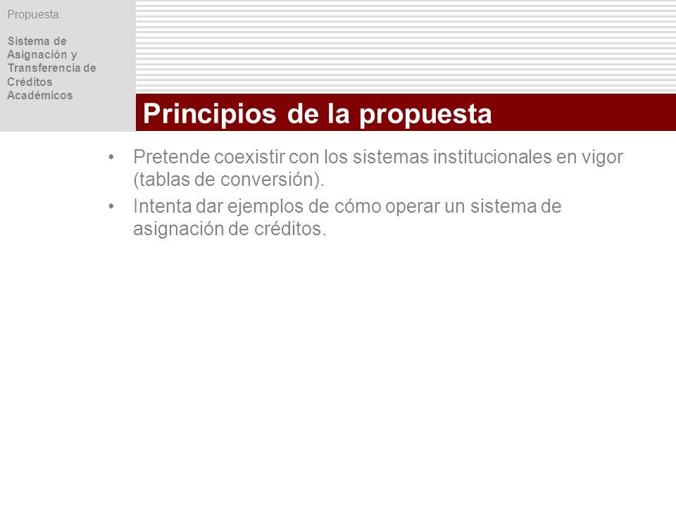 Propuesta: Sistema de Asignación y Transferencia de Créditos Académicos Principios de la propuesta Pretende coexistir con los sistemas institucionales