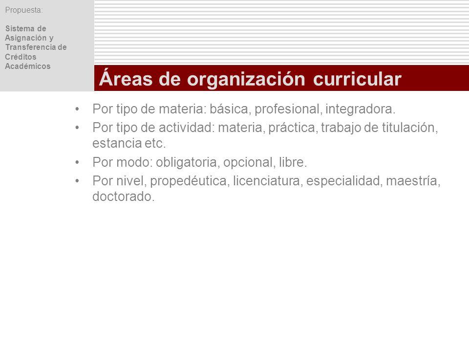 Propuesta: Sistema de Asignación y Transferencia de Créditos Académicos Áreas de organización curricular Por tipo de materia: básica, profesional, int