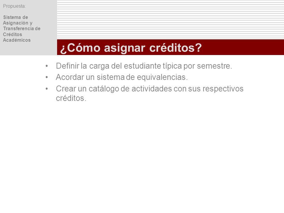 Propuesta: Sistema de Asignación y Transferencia de Créditos Académicos ¿Cómo asignar créditos? Definir la carga del estudiante típica por semestre. A