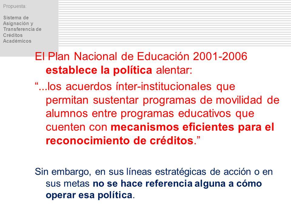 Propuesta: Sistema de Asignación y Transferencia de Créditos Académicos El Plan Nacional de Educación 2001-2006 establece la política alentar:...los a