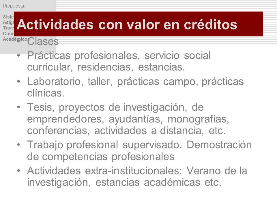 Propuesta: Sistema de Asignación y Transferencia de Créditos Académicos Actividades con valor en créditos Clases Prácticas profesionales, servicio soc