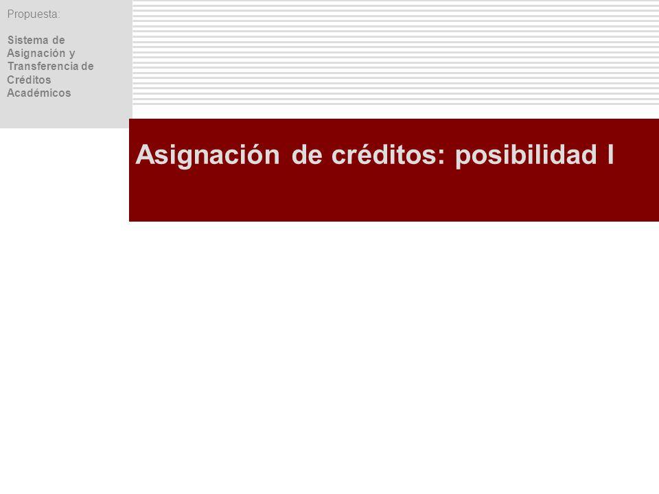 Propuesta: Sistema de Asignación y Transferencia de Créditos Académicos Asignación de créditos: posibilidad I
