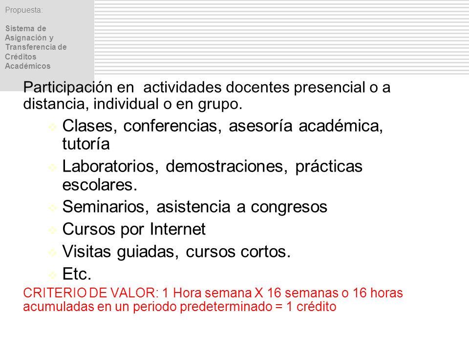 Propuesta: Sistema de Asignación y Transferencia de Créditos Académicos Participación en actividades docentes presencial o a distancia, individual o e