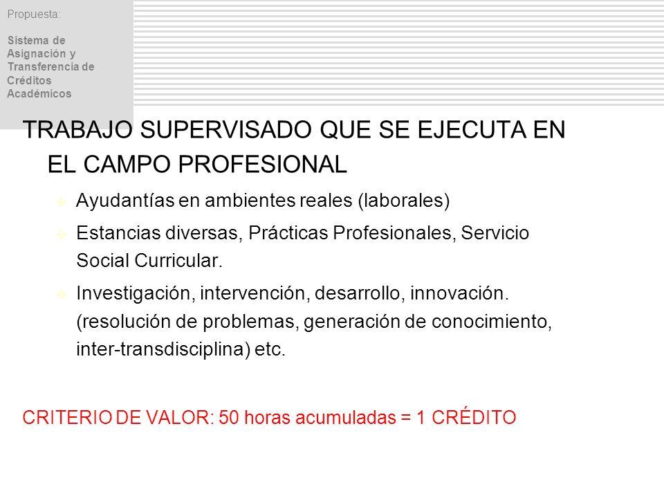 Propuesta: Sistema de Asignación y Transferencia de Créditos Académicos TRABAJO SUPERVISADO QUE SE EJECUTA EN EL CAMPO PROFESIONAL Ayudantías en ambie