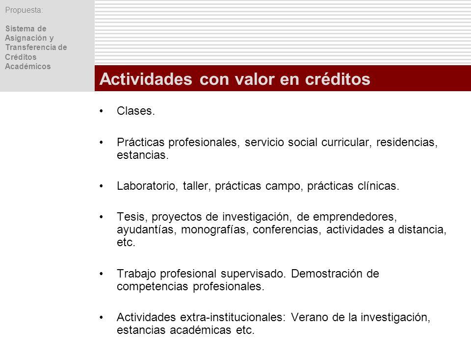 Propuesta: Sistema de Asignación y Transferencia de Créditos Académicos Actividades con valor en créditos Clases. Prácticas profesionales, servicio so