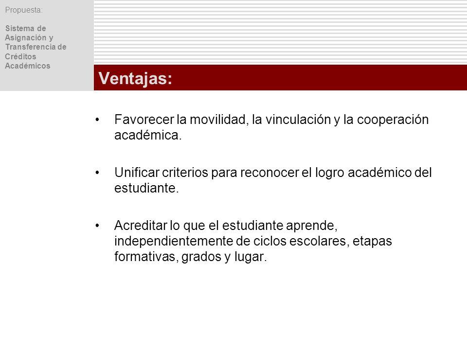 Propuesta: Sistema de Asignación y Transferencia de Créditos Académicos Ventajas: Favorecer la movilidad, la vinculación y la cooperación académica. U