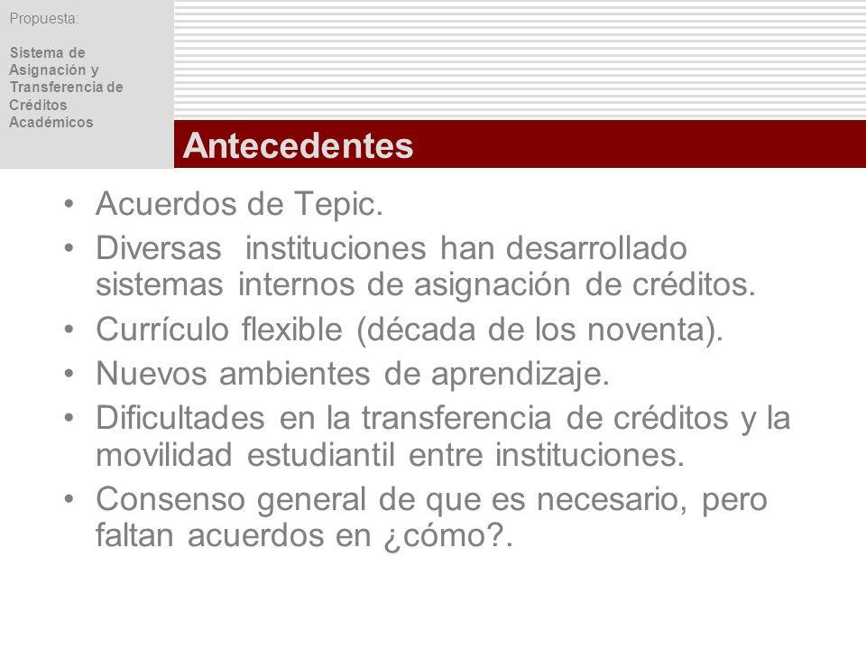 Propuesta: Sistema de Asignación y Transferencia de Créditos Académicos Antecedentes Acuerdos de Tepic. Diversas instituciones han desarrollado sistem