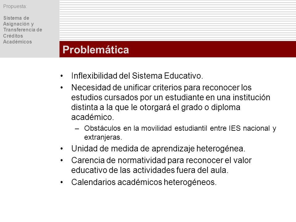 Propuesta: Sistema de Asignación y Transferencia de Créditos Académicos Problemática Inflexibilidad del Sistema Educativo. Necesidad de unificar crite