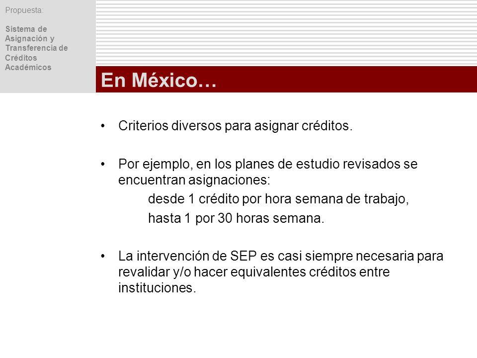 Propuesta: Sistema de Asignación y Transferencia de Créditos Académicos En México… Criterios diversos para asignar créditos. Por ejemplo, en los plane