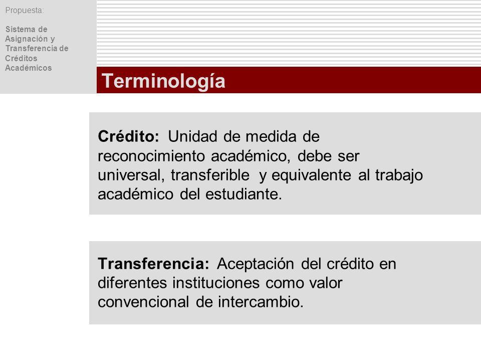 Propuesta: Sistema de Asignación y Transferencia de Créditos Académicos Terminología Crédito: Unidad de medida de reconocimiento académico, debe ser u