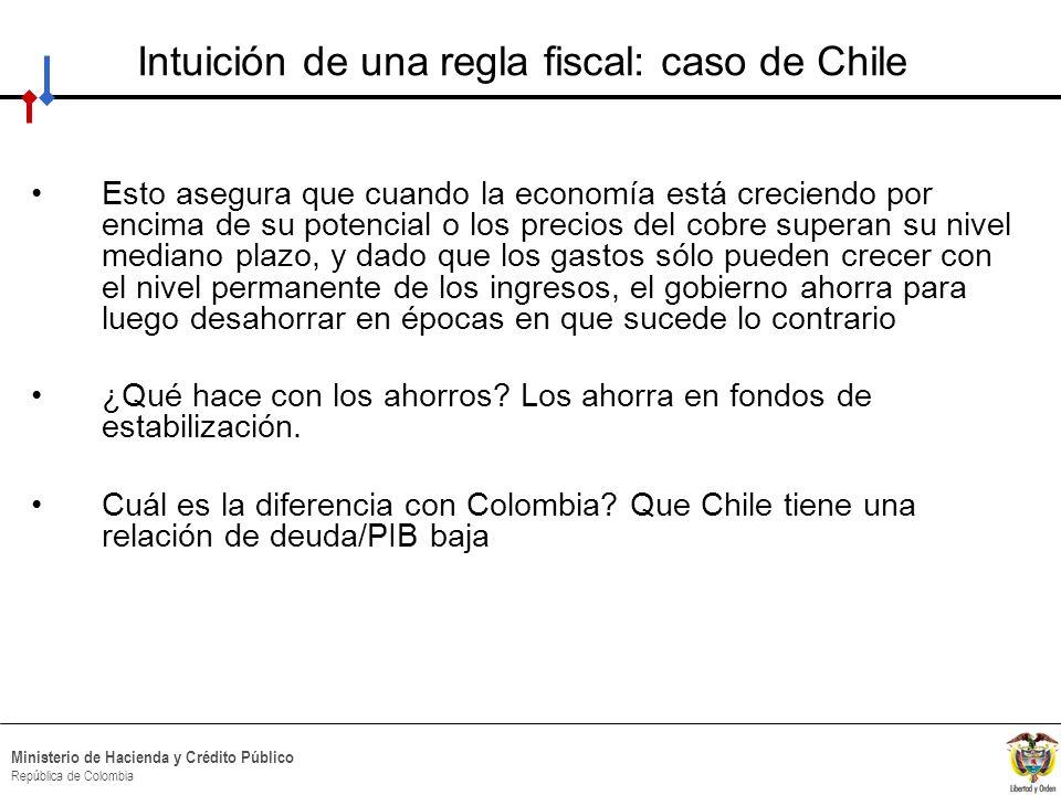 HACIA UN MINISTERIO AGIL, ACERTADO Y CONFIABLE Ministerio de Hacienda y Crédito Público República de Colombia ¿Qué sigue.