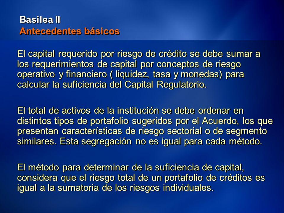 27 Basilea II Antecedentes básicos El capital requerido por riesgo de crédito se debe sumar a los requerimientos de capital por conceptos de riesgo operativo y financiero ( liquidez, tasa y monedas) para calcular la suficiencia del Capital Regulatorio.