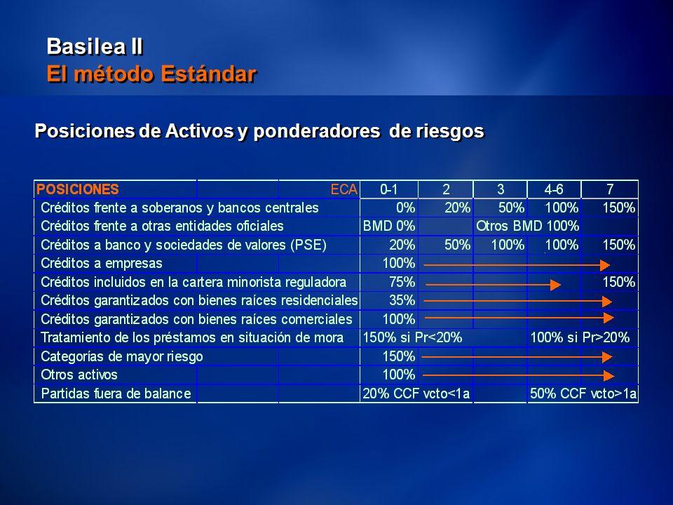 29 Basilea II El método Estándar Posiciones de Activos y ponderadores de riesgos