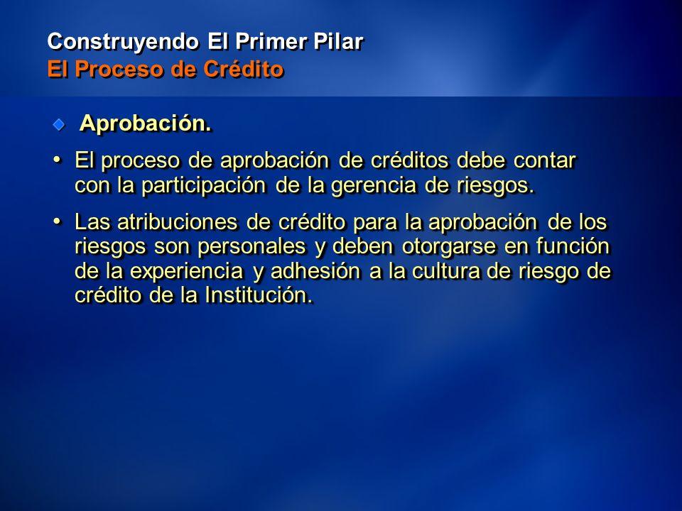 37 Construyendo El Primer Pilar El Proceso de Crédito Aprobación.