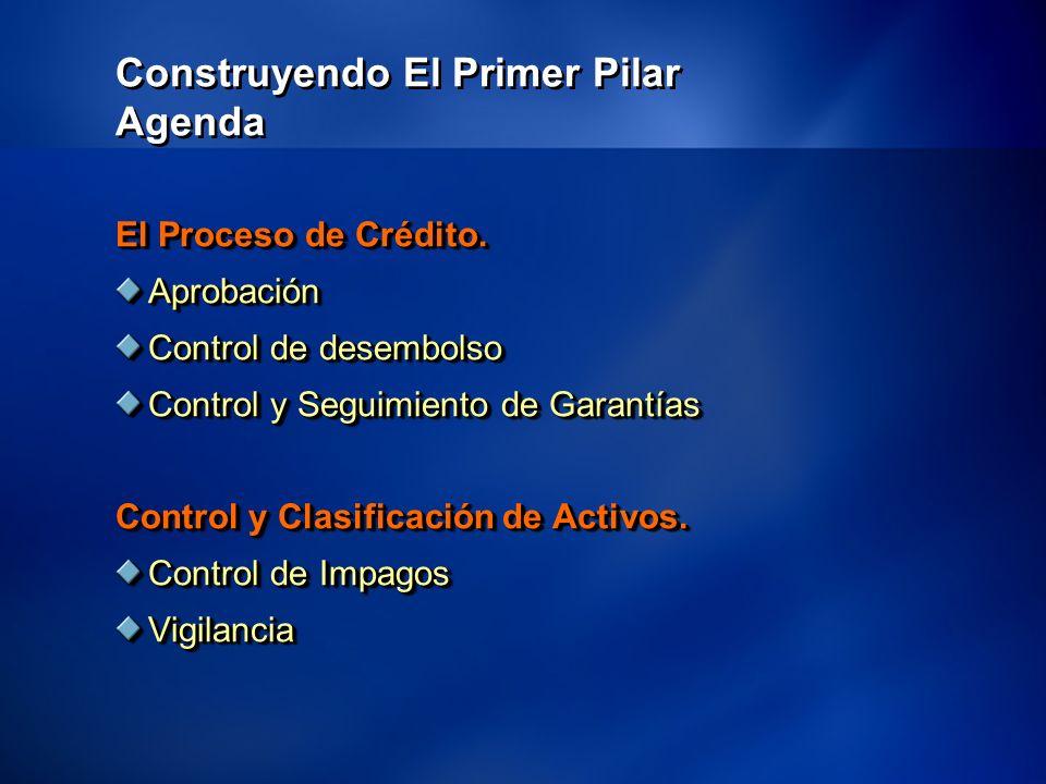 55 Construyendo El Primer Pilar Agenda El Proceso de Crédito.