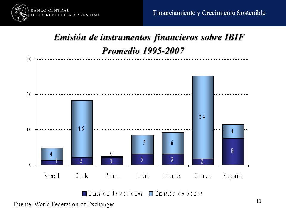 Financiamiento y Crecimiento Sostenible 11 Fuente: World Federation of Exchanges Emisión de instrumentos financieros sobre IBIF Emisión de instrumento