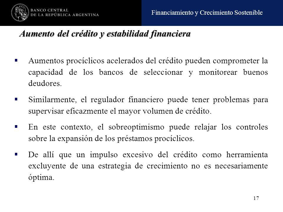 Financiamiento y Crecimiento Sostenible 17 Aumento del crédito y estabilidad financiera Aumentos procíclicos acelerados del crédito pueden comprometer