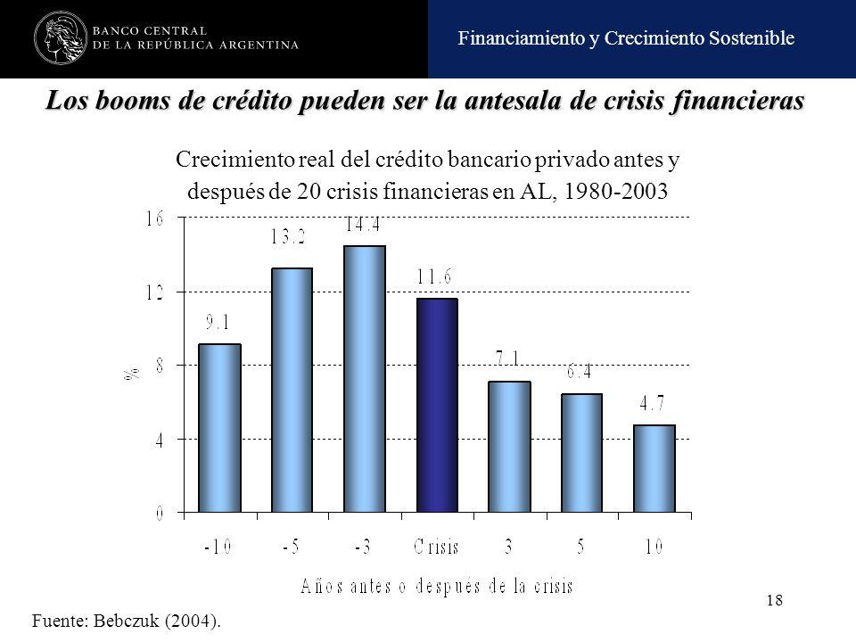 Financiamiento y Crecimiento Sostenible 18 Los booms de crédito pueden ser la antesala de crisis financieras Fuente: Bebczuk (2004). Crecimiento real