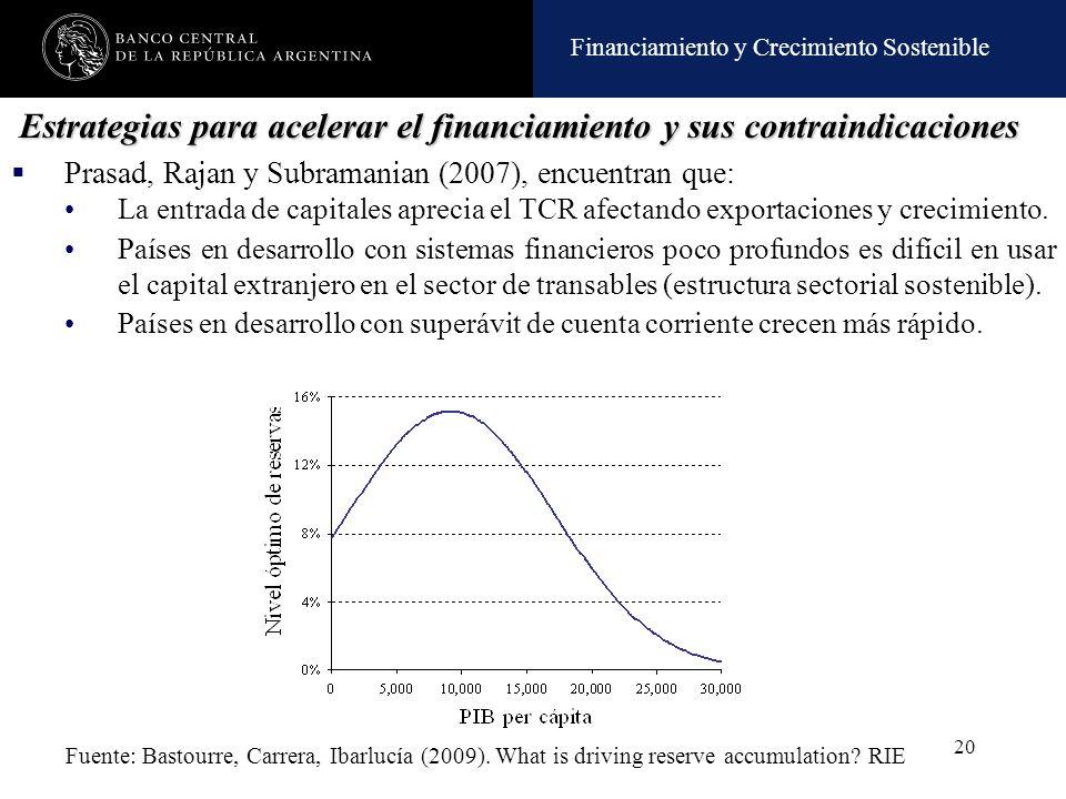 Financiamiento y Crecimiento Sostenible 20 Prasad, Rajan y Subramanian (2007), encuentran que: La entrada de capitales aprecia el TCR afectando export