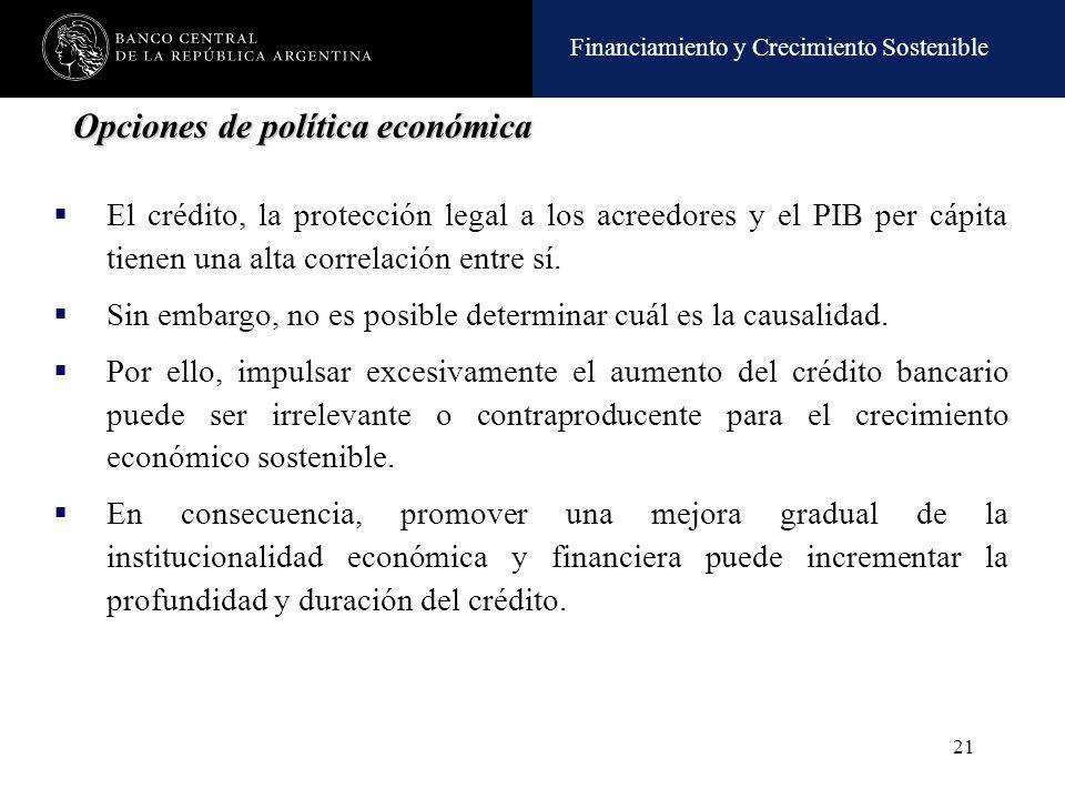 Financiamiento y Crecimiento Sostenible 21 Opciones de política económica El crédito, la protección legal a los acreedores y el PIB per cápita tienen