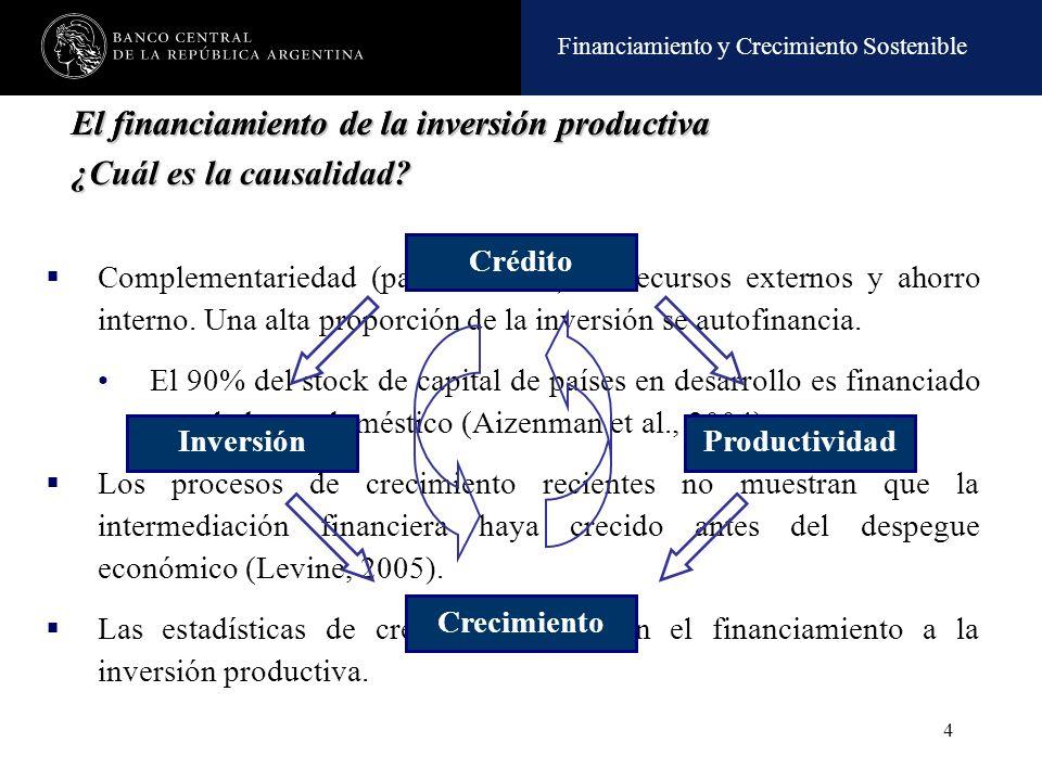 Financiamiento y Crecimiento Sostenible 4 El financiamiento de la inversión productiva Complementariedad (para la firma) de recursos externos y ahorro