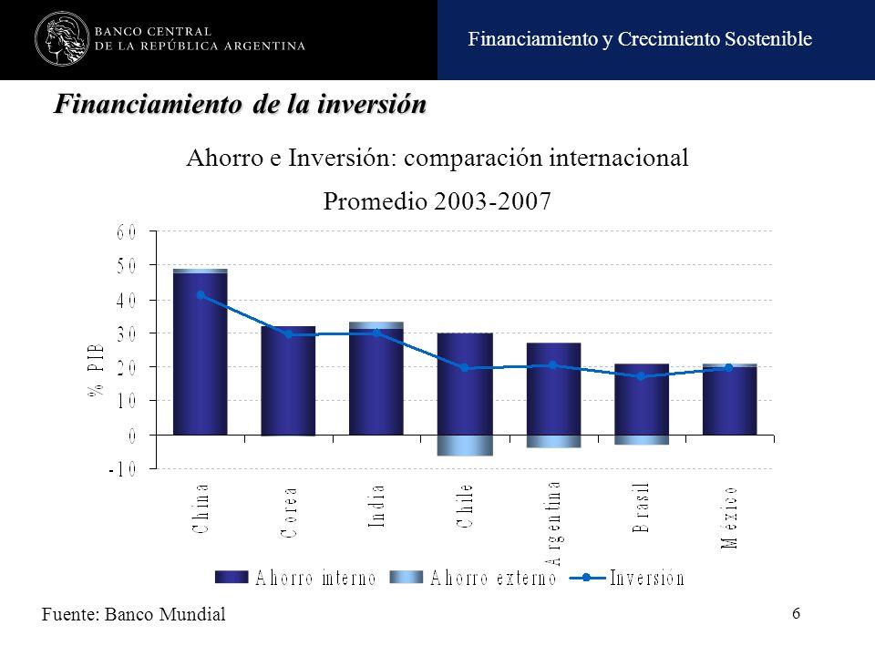 Financiamiento y Crecimiento Sostenible 6 Financiamiento de la inversión Fuente: Banco Mundial Ahorro e Inversión: comparación internacional Promedio