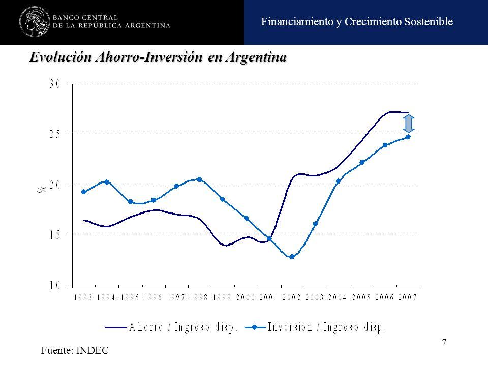 Financiamiento y Crecimiento Sostenible 7 Evolución Ahorro-Inversión en Argentina Fuente: INDEC