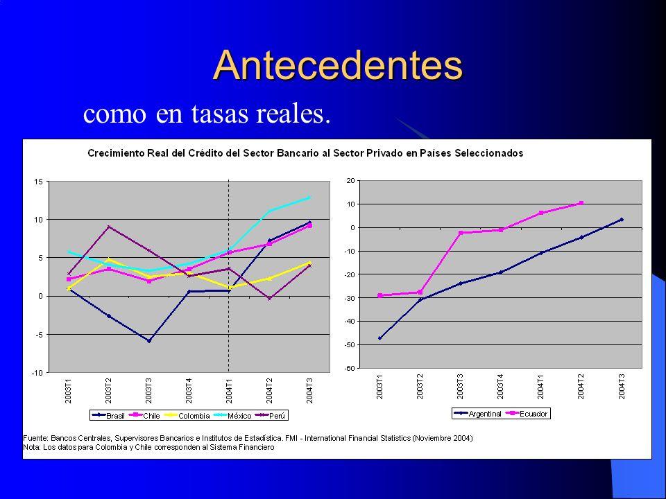 Antecedentes Pero aunque los ciclos de variación crediticia, que responden básicamente a factores coyunturales, afectan a todos los países… …es claro que sólo Chile muestra una tendencia creciente de largo plazo.