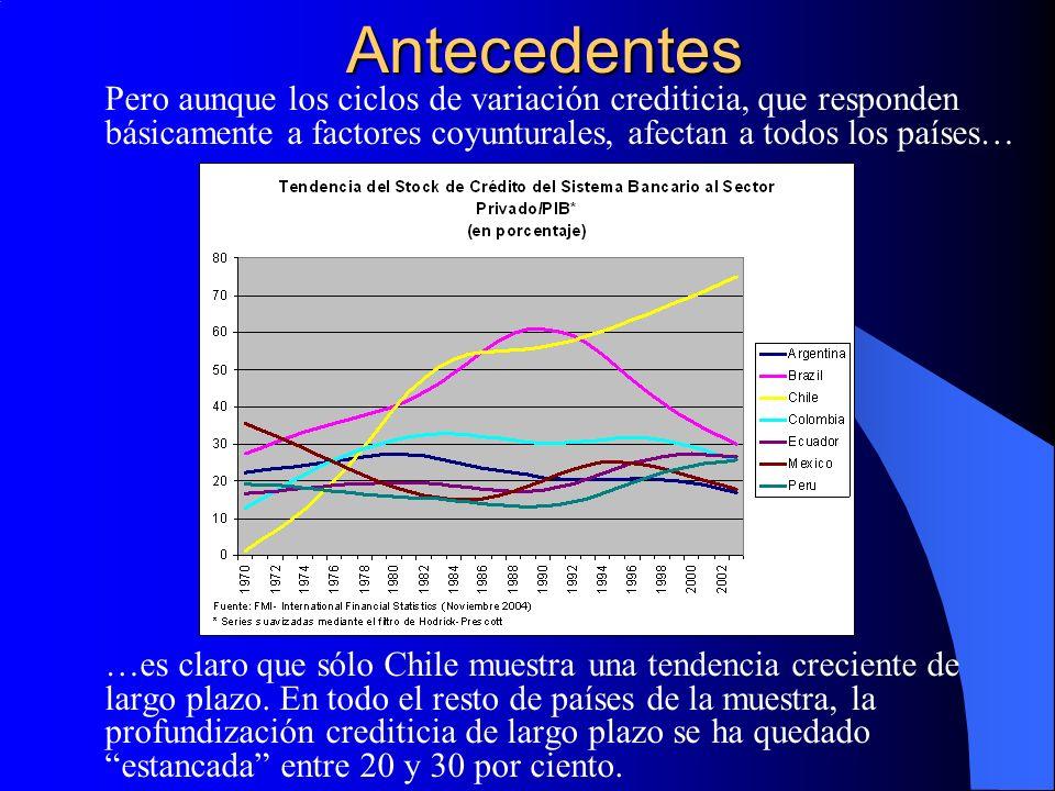 Y este resultado no está relacionado al grado de reformas ni en el sector financiero… salvo Chile que comenzó antesAntecedentes