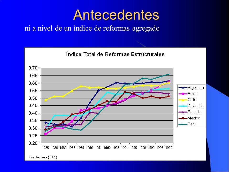 ni a nivel de un índice de reformas agregadoAntecedentes