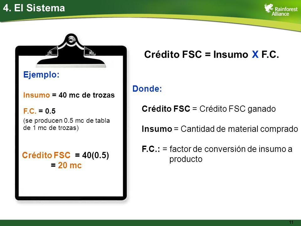 11 4. El Sistema Donde: Crédito FSC = Crédito FSC ganado Insumo = Cantidad de material comprado F.C.:= factor de conversión de insumo a producto Crédi