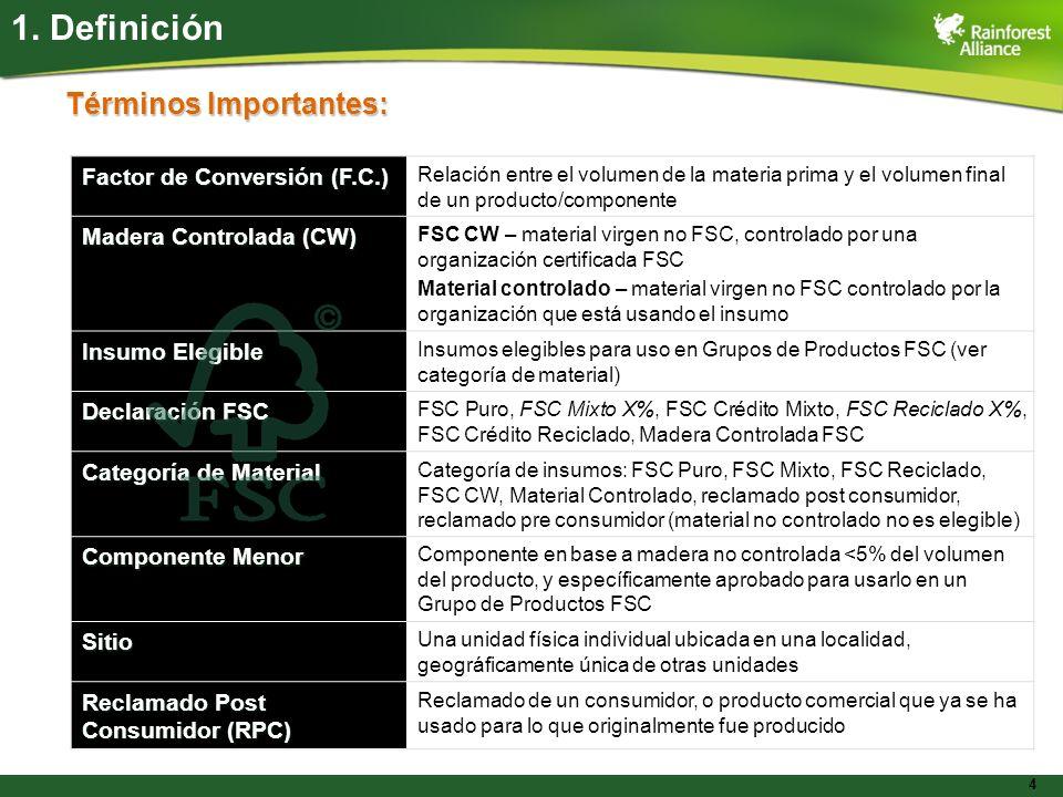 4 Términos Importantes: 1. Definición Factor de Conversión (F.C.) Relación entre el volumen de la materia prima y el volumen final de un producto/comp