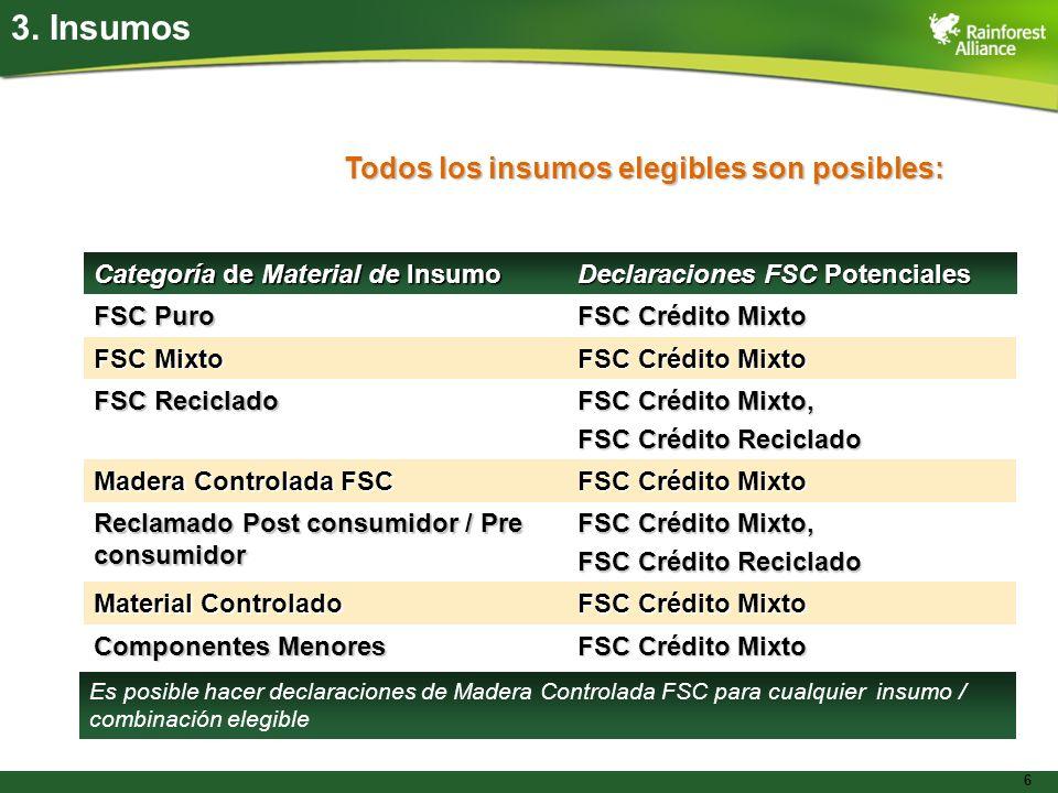6 Todos los insumos elegibles son posibles: 3. Insumos Categoría de Material de Insumo Declaraciones FSC Potenciales FSC Puro FSC Crédito Mixto FSC Mi