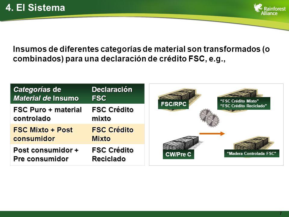 7 Categorías de Material de Insumo Declaración FSC FSC Puro + material controlado FSC Crédito mixto FSC Mixto + Post consumidor FSC Crédito Mixto Post