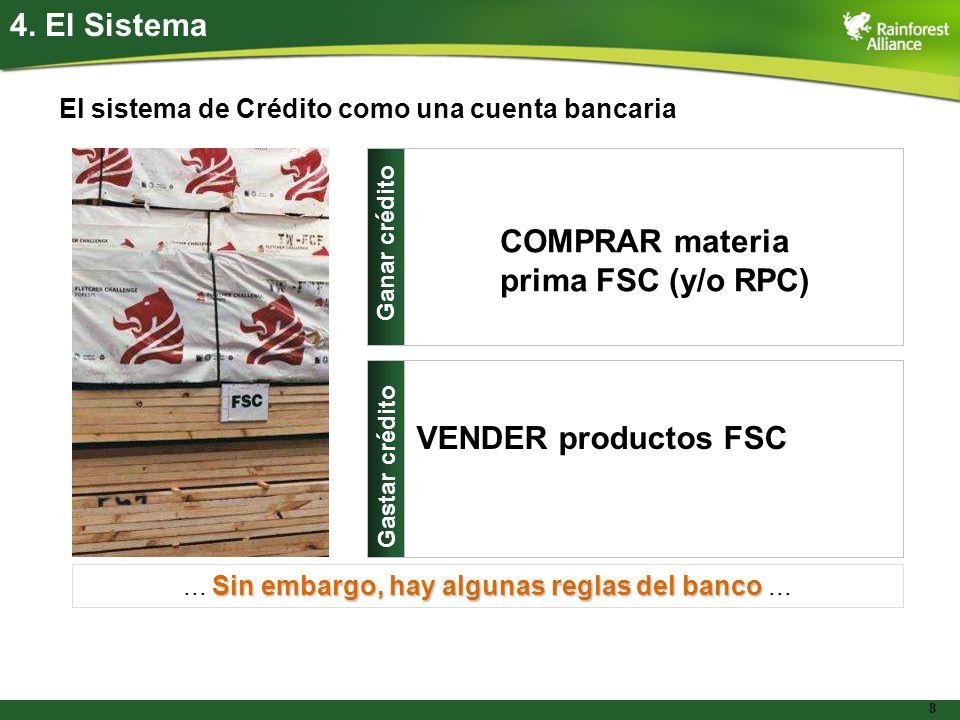 8 El sistema de Crédito como una cuenta bancaria Sin embargo, hay algunas reglas del banco... 4. El Sistema COMPRAR materia prima FSC (y/o RPC) Ganar