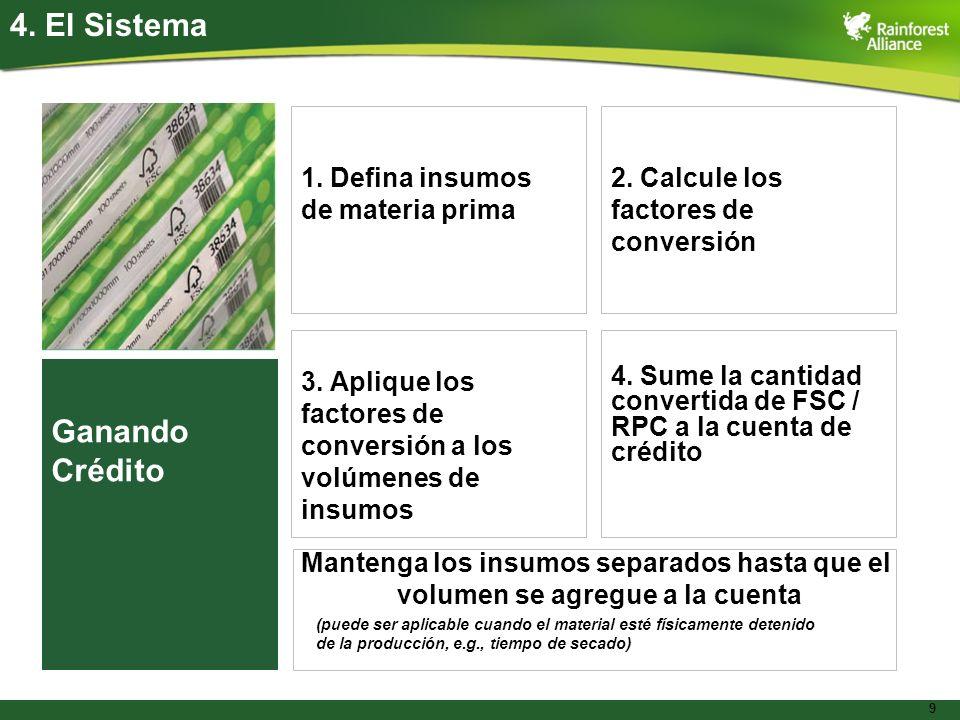 9 1. Defina insumos de materia prima 2. Calcule los factores de conversión 3. Aplique los factores de conversión a los volúmenes de insumos 4. Sume la