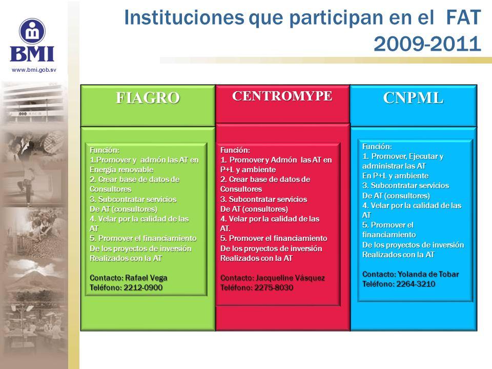 www.bmi.gob.sv Instituciones que participan en el FAT 2009-2011 FIAGROCENTROMYPECNPML Función: 1.Promover y admón las AT en Energía renovable 2. Crear