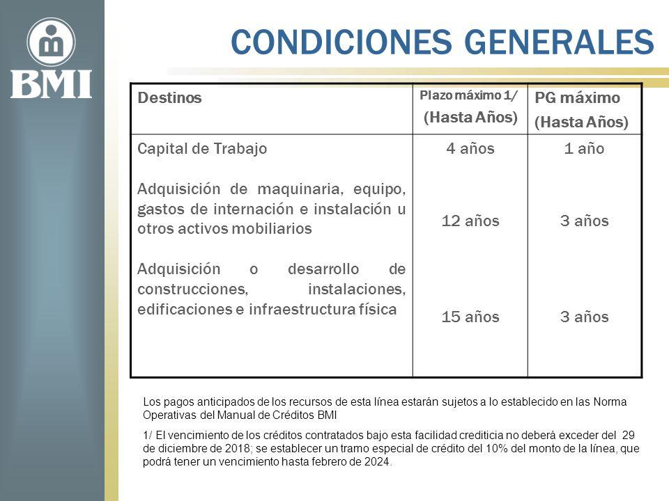 CONDICIONES GENERALES Destinos Plazo máximo 1/ (Hasta Años) PG máximo (Hasta Años) Capital de Trabajo Adquisición de maquinaria, equipo, gastos de int