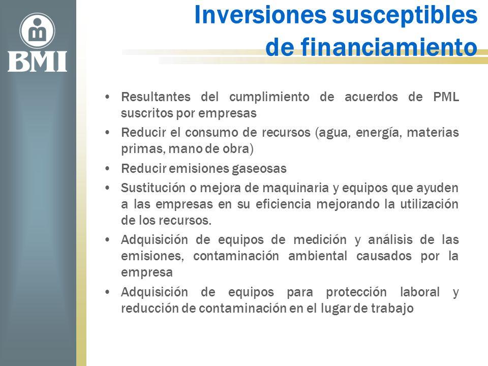 Inversiones susceptibles de financiamiento Resultantes del cumplimiento de acuerdos de PML suscritos por empresas Reducir el consumo de recursos (agua