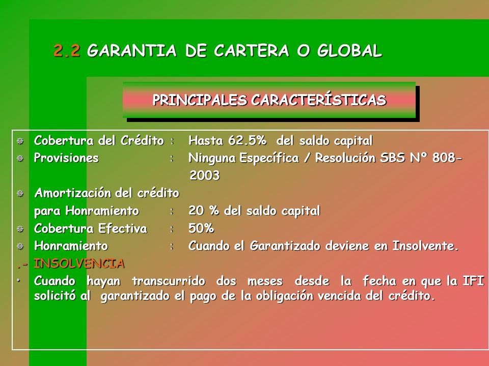 MODELO DE CARTERA FOGAPI IFIs PRESTATARIOMYPE Garantía de Cartera Comisión Garantía Préstamo Interés/ Comisión 2.2 GARANTIA DE CARTERA O GLOBAL