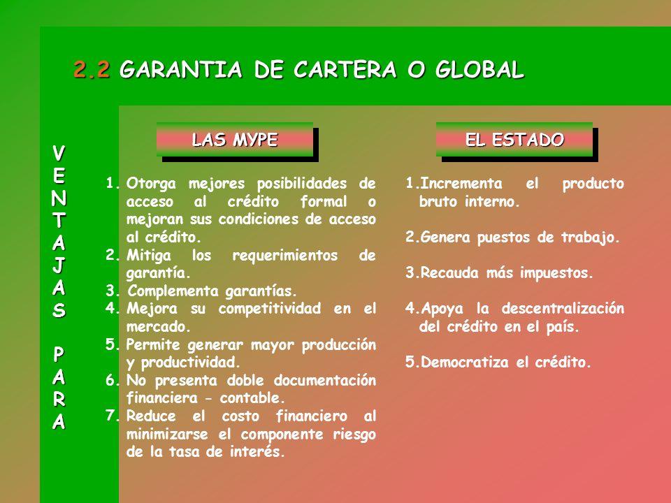 VENTAJAS DE GARANTÍA DE CARTERA - IFIS 1.Reduce, comparte y diversifica el riesgo crediticio con FOGAPI.