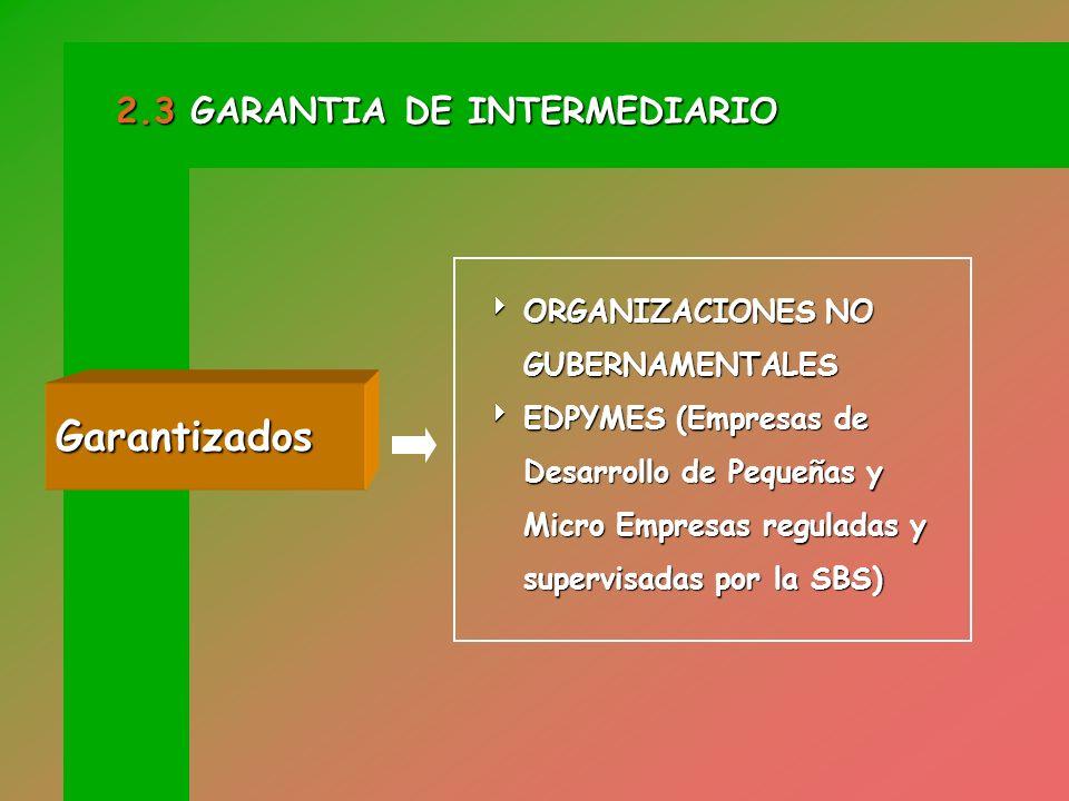 1.Incrementa el producto bruto interno. 2.Genera puestos de trabajo. 3.Recauda más impuestos. 4.Apoya la descentralización del crédito en el país. 5.D